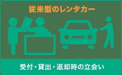 従来型のレンタカー:受付・貸出・返却時の立会い