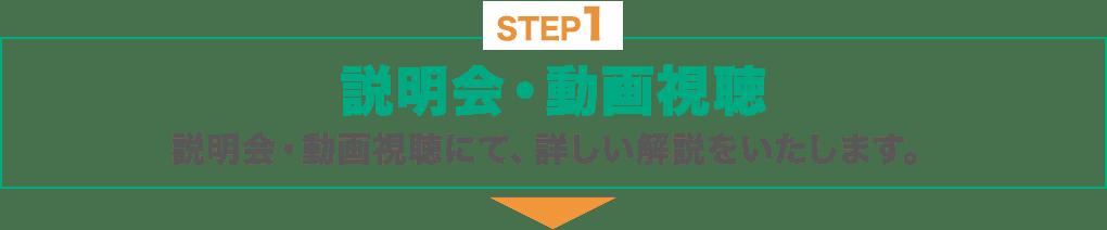 STEP1 : 説明会:説明会にて詳しい解説をさせていただきます。